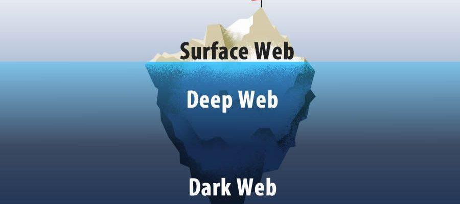 İnternet Dünyası'nın Görünmeyen Yüzü : Deep Web Tor Project Nedir? Nasıl ulaşılır? Neler Bulunur? Derin İnternet